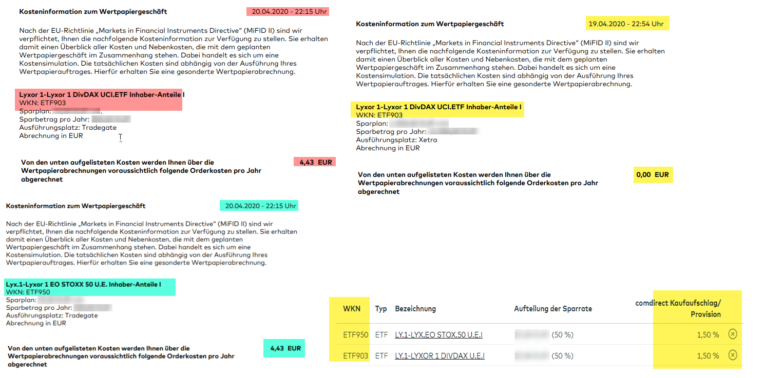 Comdirect Top Preis Etf 2020
