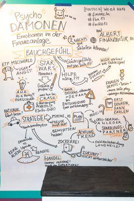 """Auch über """"Psychodämonen"""" wurde beim comdirect Finanzbarcamp diskutiert."""