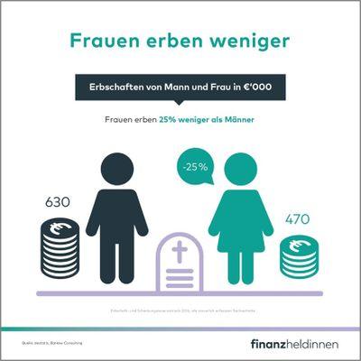 5_Gender Gap Erbe.jpg
