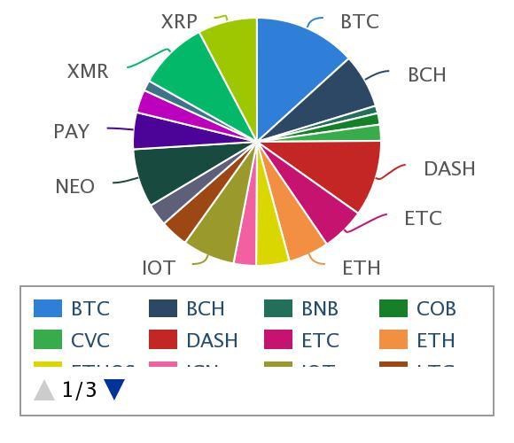 Bitcoin Zertifikat Comdirect