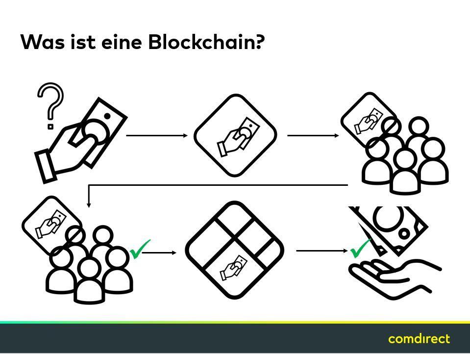 comdirect Blockchain.JPG
