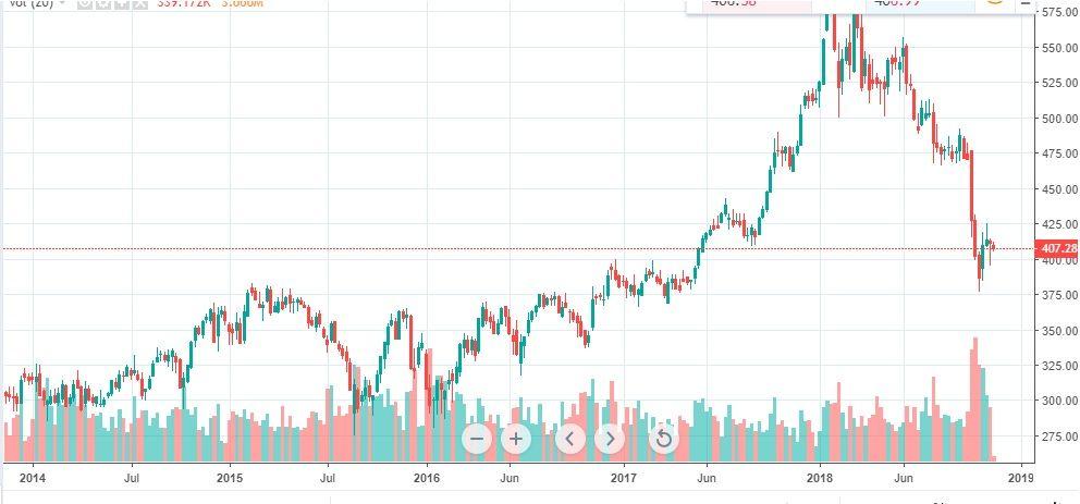 Chart_mit_Volumen.jpg