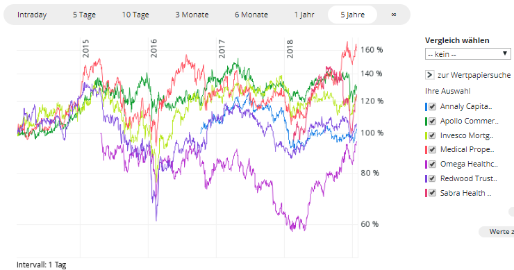 7reits5jahre.png